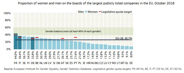 women boards2018